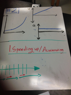 Motion Graphs Worksheet Answers Unique Tenth Grade Lesson More Representations Of Motion for