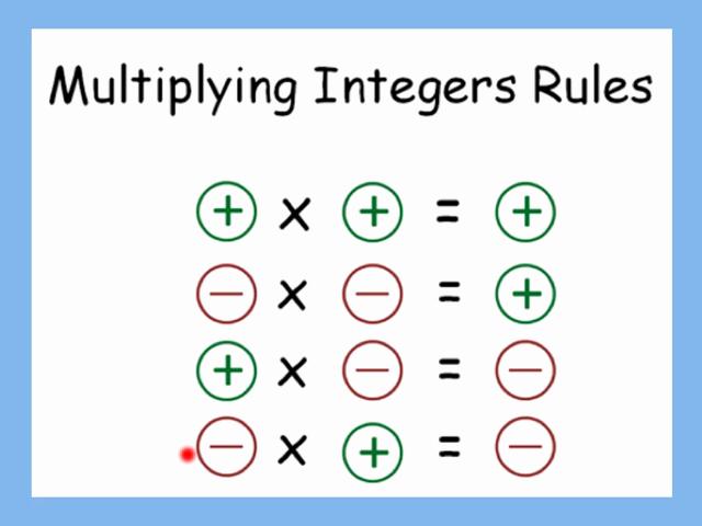 Multiplication Of Integers Worksheet Fresh Integers assignment On Emaze