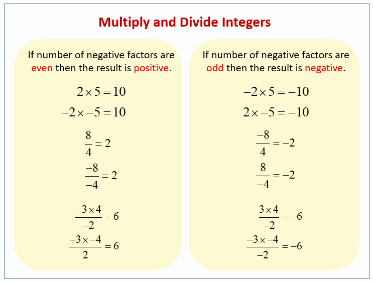 Multiply and Divide Integers Worksheet Inspirational Multiplying and Dividing Positive and Negative Numbers