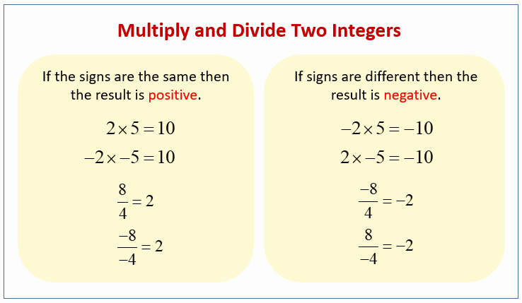Multiply and Divide Integers Worksheet Unique Multiplying & Dividing Integers Examples solutions Videos