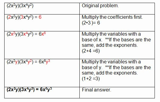 Multiplying and Dividing Monomials Worksheet Unique Dividing Monomials Worksheet