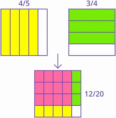 Multiplying Fractions area Model Worksheet Beautiful Multiplying Fractions Games for 5th Grade Kids Line