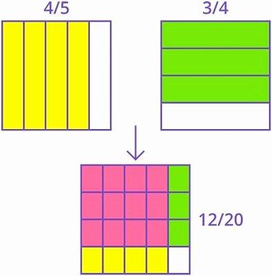 Multiplying Fractions area Model Worksheet Beautiful Multiplying Fractions Games for 5th Grade Kids Line