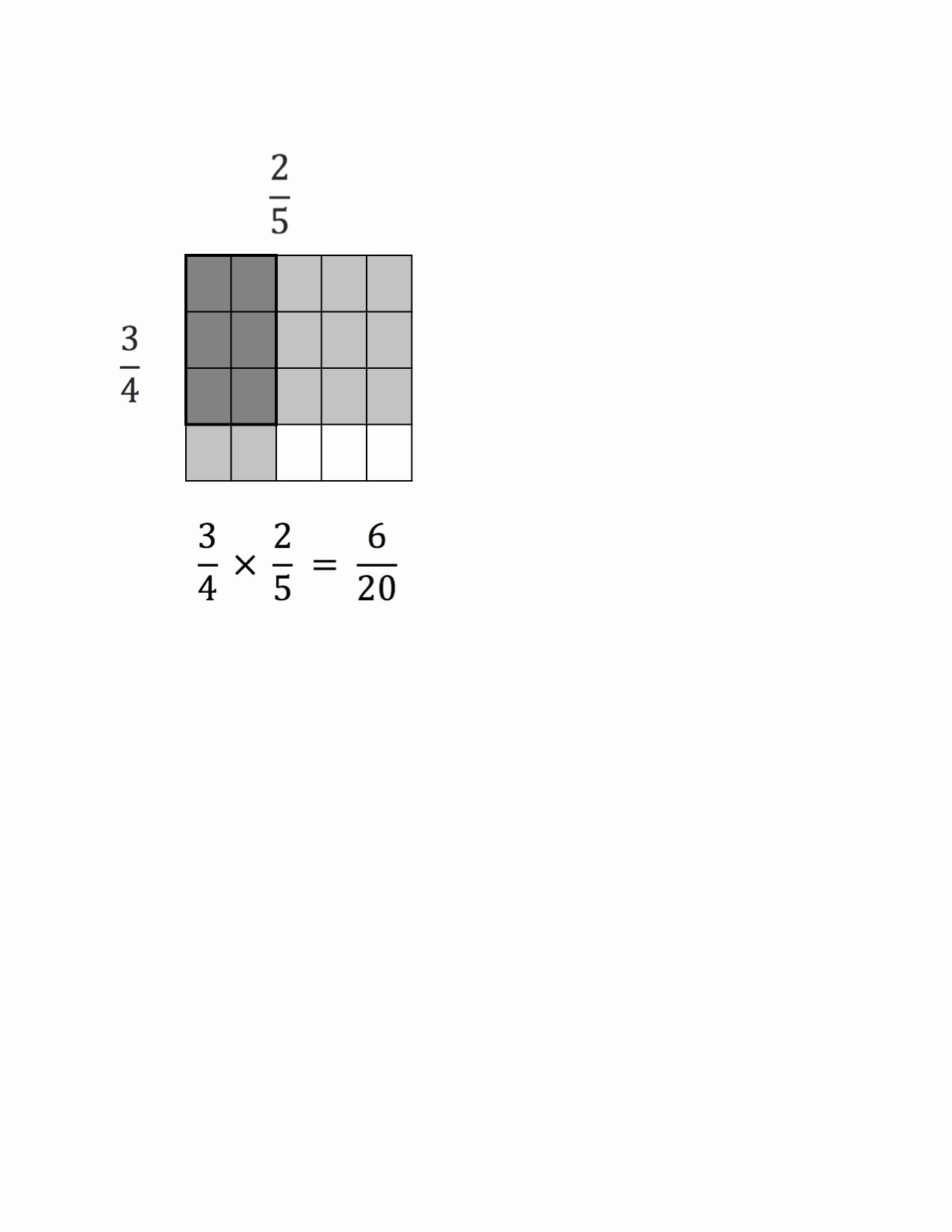 Multiplying Fractions area Model Worksheet Beautiful Using Visual Fraction Models