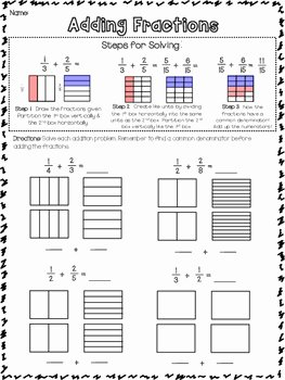 Multiplying Fractions area Model Worksheet Elegant Adding Fractions with Unlike Denominators by Rosanna ortiz