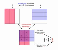 Multiplying Fractions area Model Worksheet New area Models Multiplying Fractions In This Lesson Students