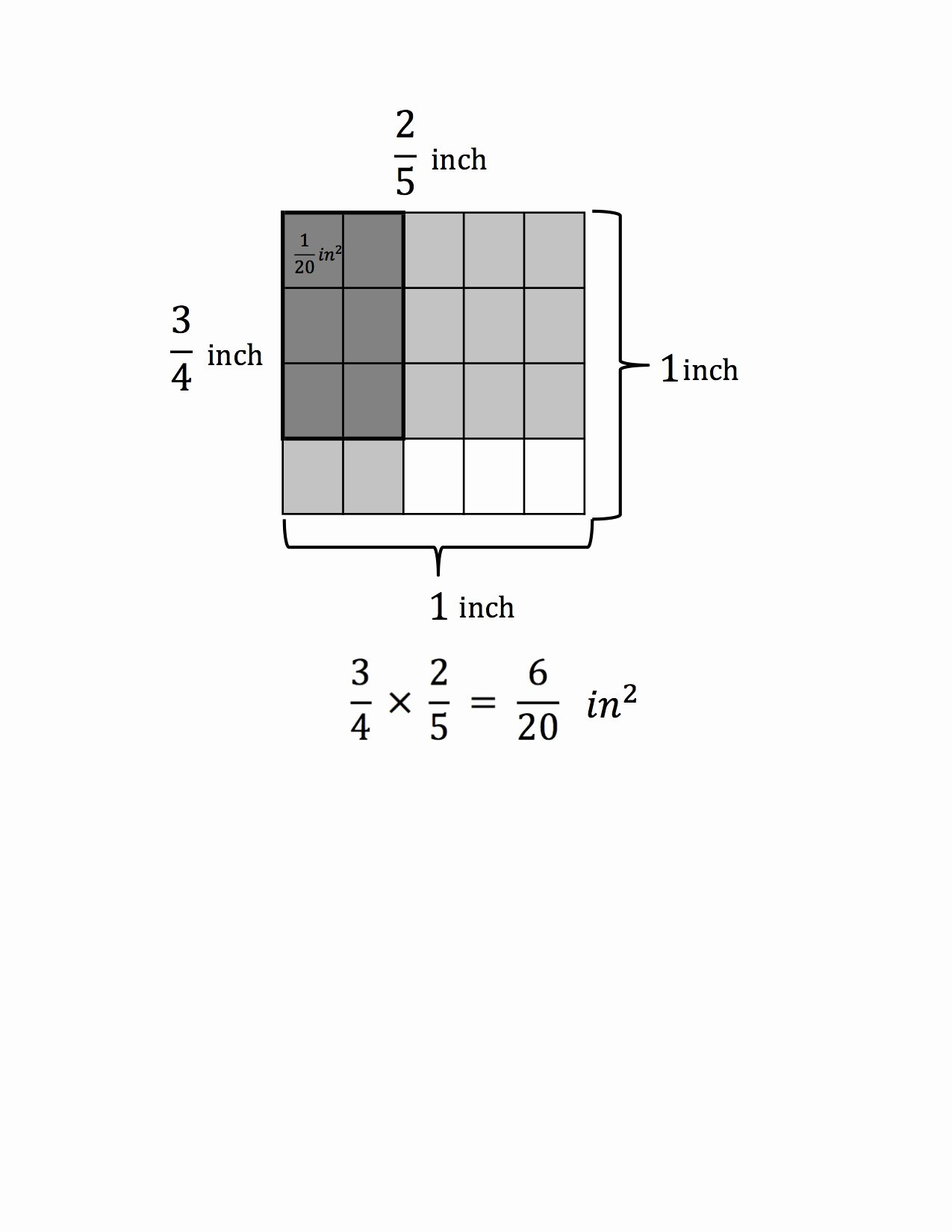 Multiplying Fractions Using Models Worksheet Beautiful Multiplying Fractions by whole Numbers