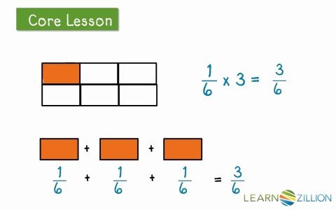 Multiplying Fractions Using Models Worksheet Inspirational Fractions 2 Multiply Mrs Coggins Webpage 5th
