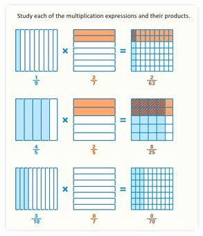 Multiplying Fractions Using Models Worksheet Lovely New Buzzmath Document – Multiplying Fractions Using Models