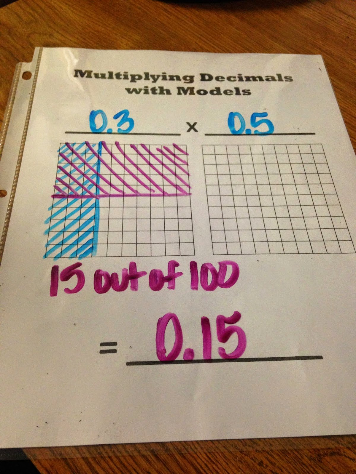 Multiplying Fractions Using Models Worksheet Luxury where Ms Green S Math Grows Multiplying Decimals with
