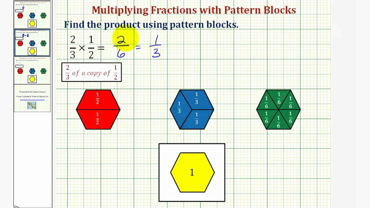 Multiplying Fractions Using Models Worksheet Unique Maxresdefault
