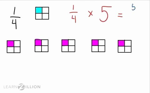 Multiplying Fractions Using Models Worksheet Unique Multiplying Fractions Using Models Worksheet