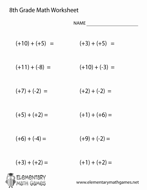 Multiplying Negative Numbers Worksheet Inspirational Adding Subtracting Multiplying and Dividing Negative