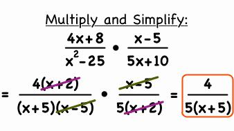 Multiplying Rational Expressions Worksheet Elegant Algebra I Martinez November 2013