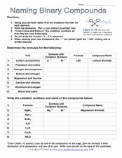 Naming Binary Ionic Compounds Worksheet Unique Naming Binary Pounds 9th 12th Grade Worksheet