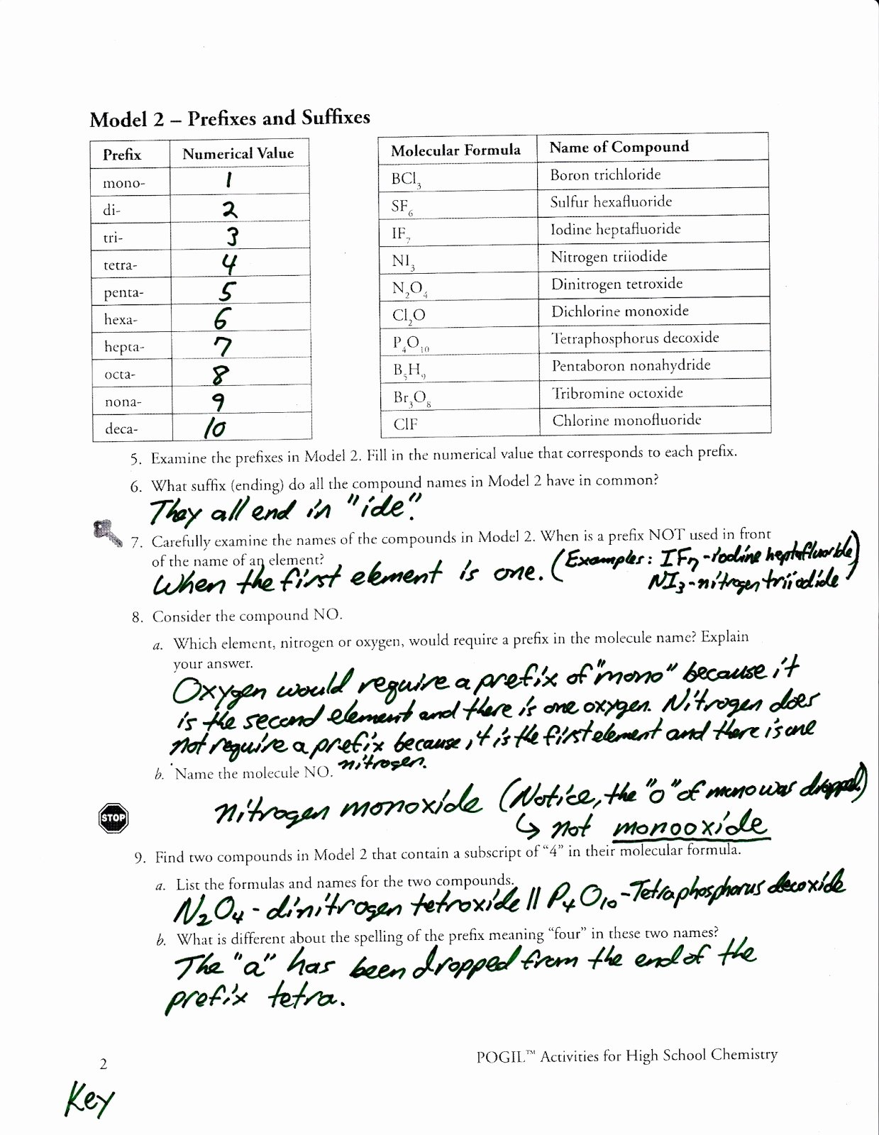 Naming Chemical Compounds Worksheet Answers Lovely Naming Molecular Pounds Worksheet Answers Pogil
