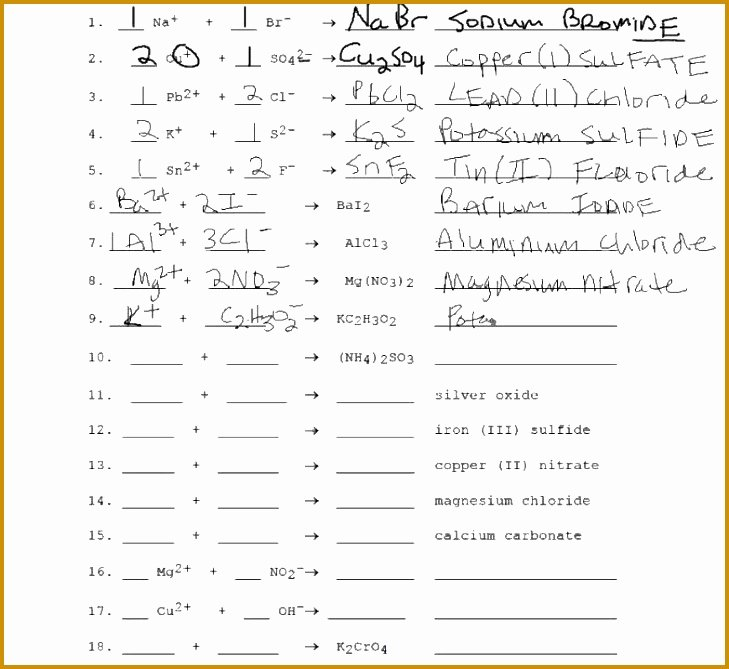 Naming Compounds Practice Worksheet New 5 Naming Ionic Pounds Practice Worksheet