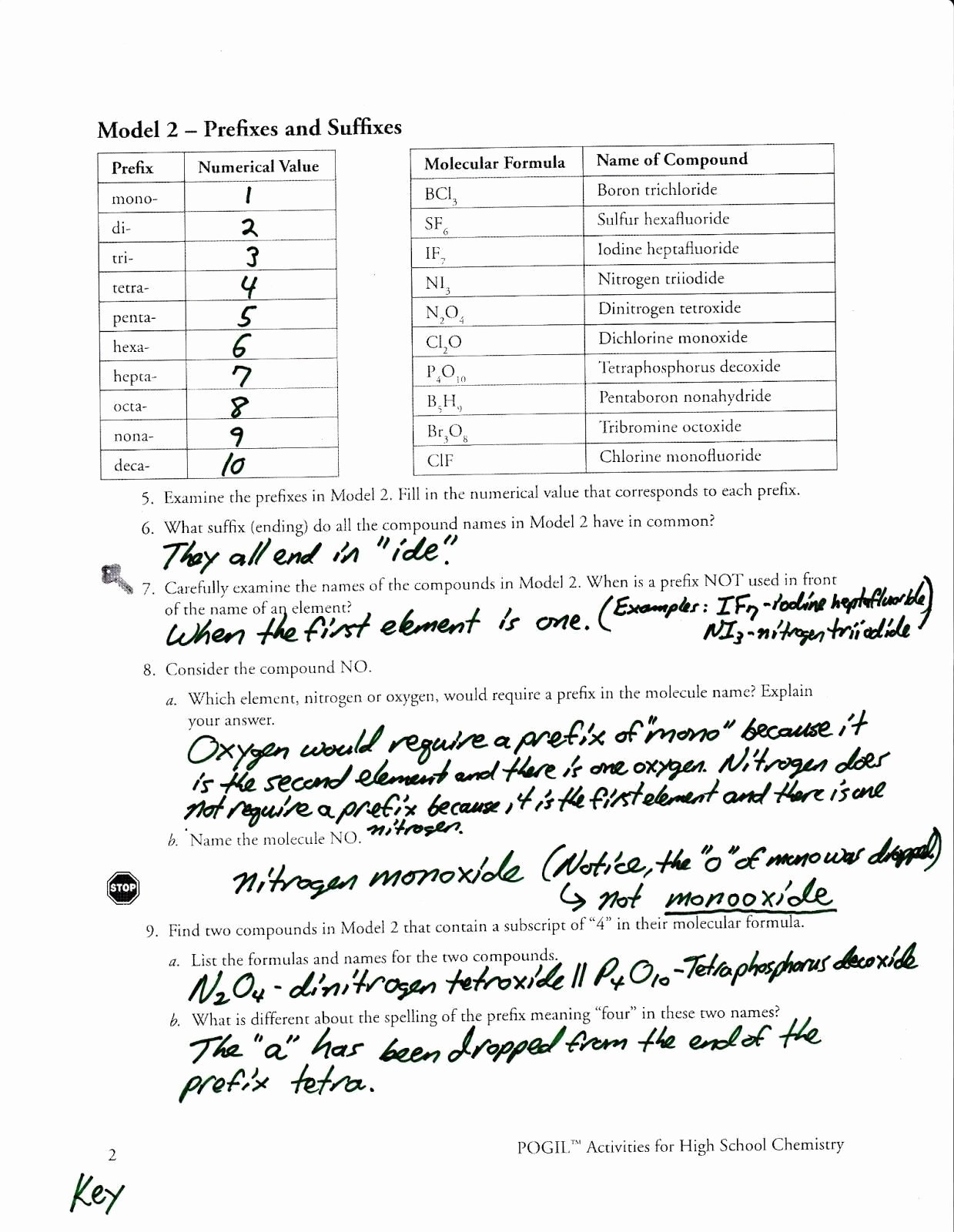 Naming Molecular Compounds Worksheet Answers Lovely Naming Molecular Pounds Worksheet Answers the Best