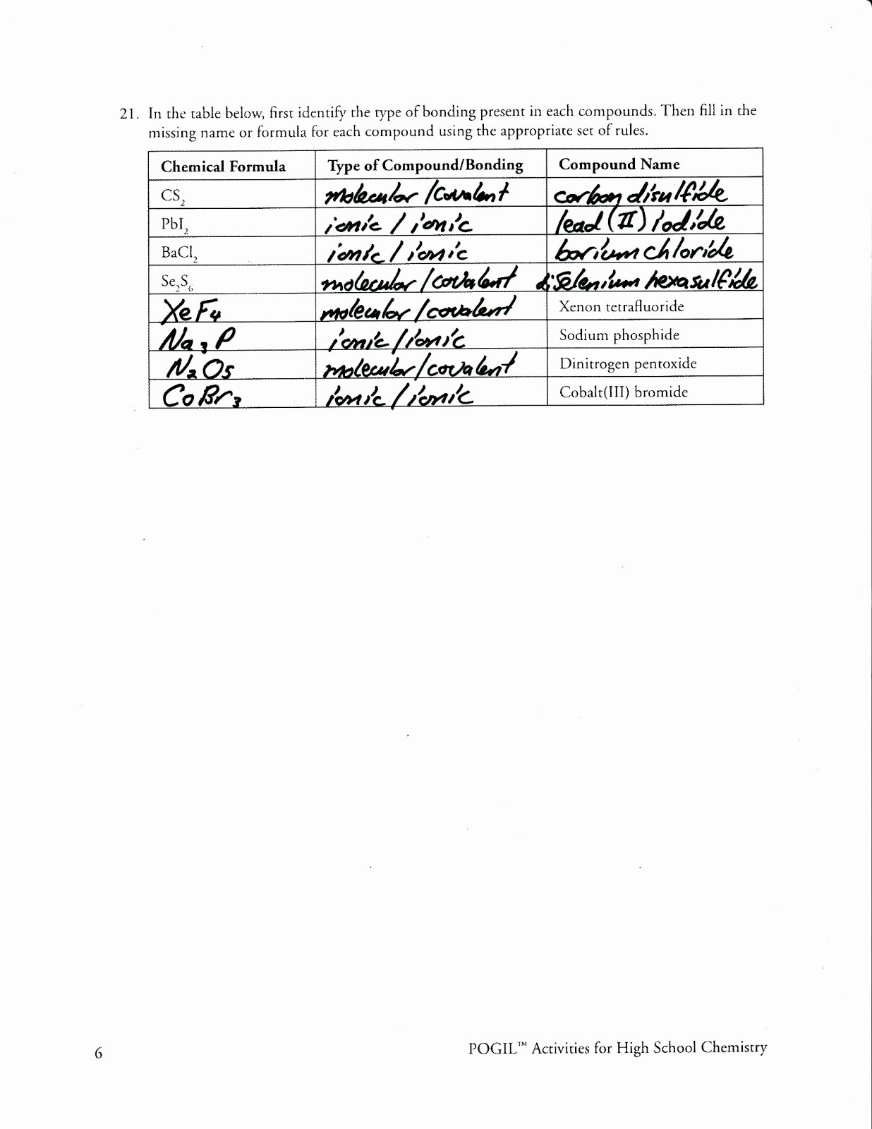 Naming Molecular Compounds Worksheet Best Of Worksheet Naming Molecular Pounds Worksheet Grass