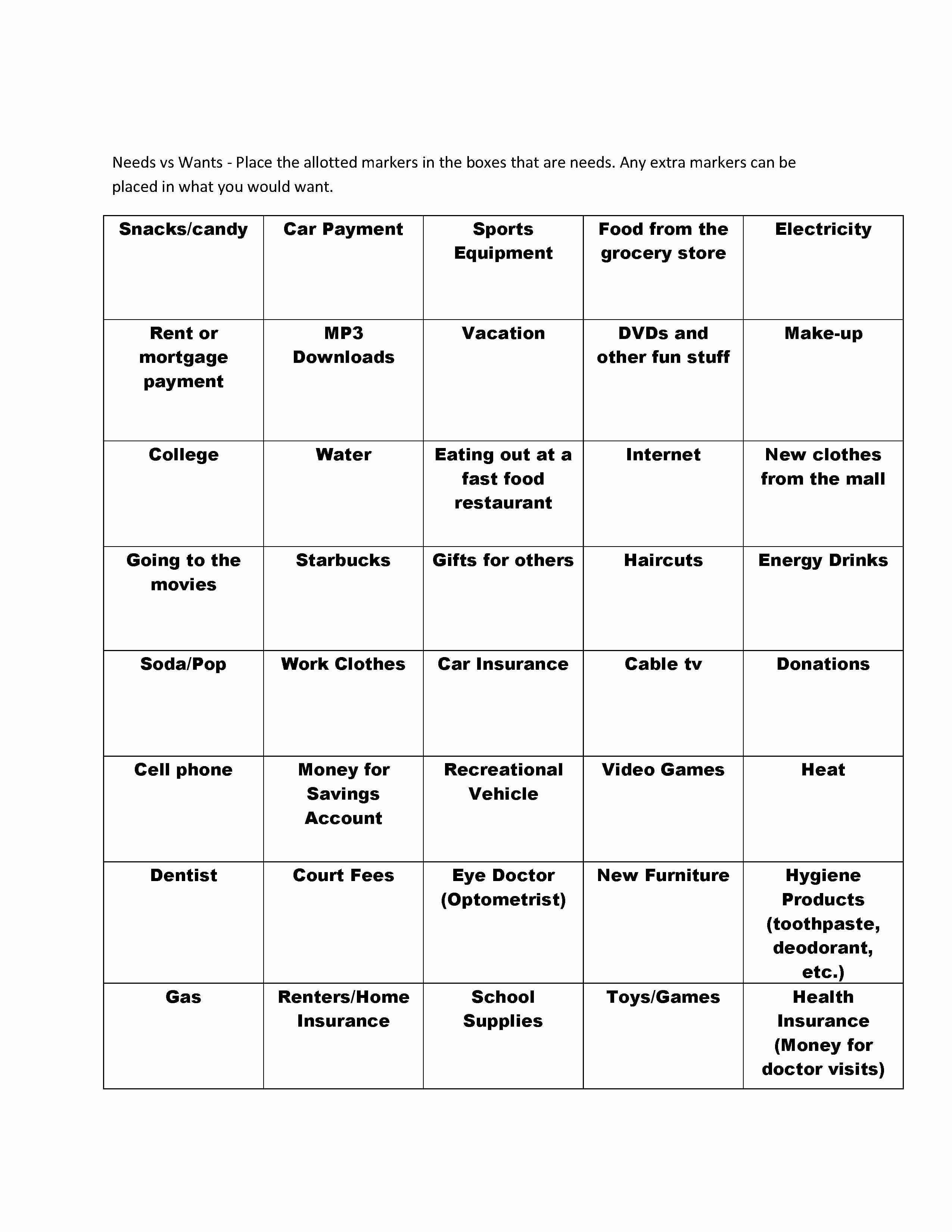 Needs Vs Wants Worksheet Fresh Needs Vs Wants Activity Give the Client 35 tokens and