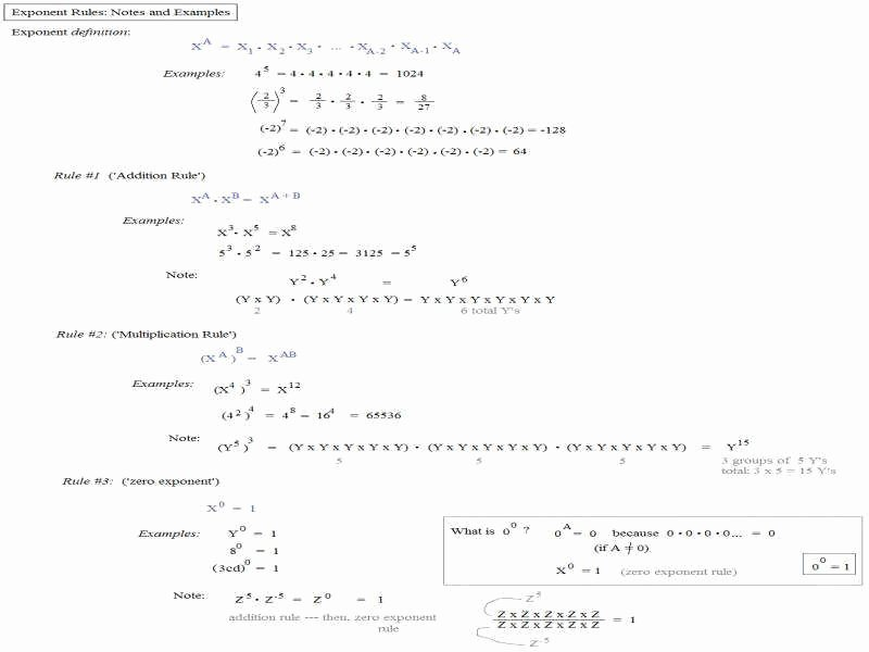 Negative Exponents Worksheet Pdf Lovely Exponents Worksheets Pdf