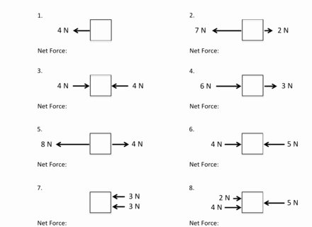 Net force Worksheet Answers Elegant Destruct forces Worksheet forces Worksheet Artgumbo