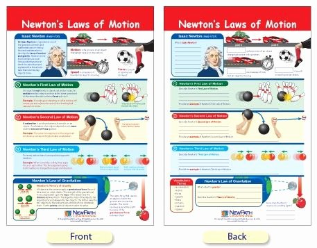 Newton's Laws Of Motion Worksheet Inspirational Newton S Laws Of Motion Worksheets