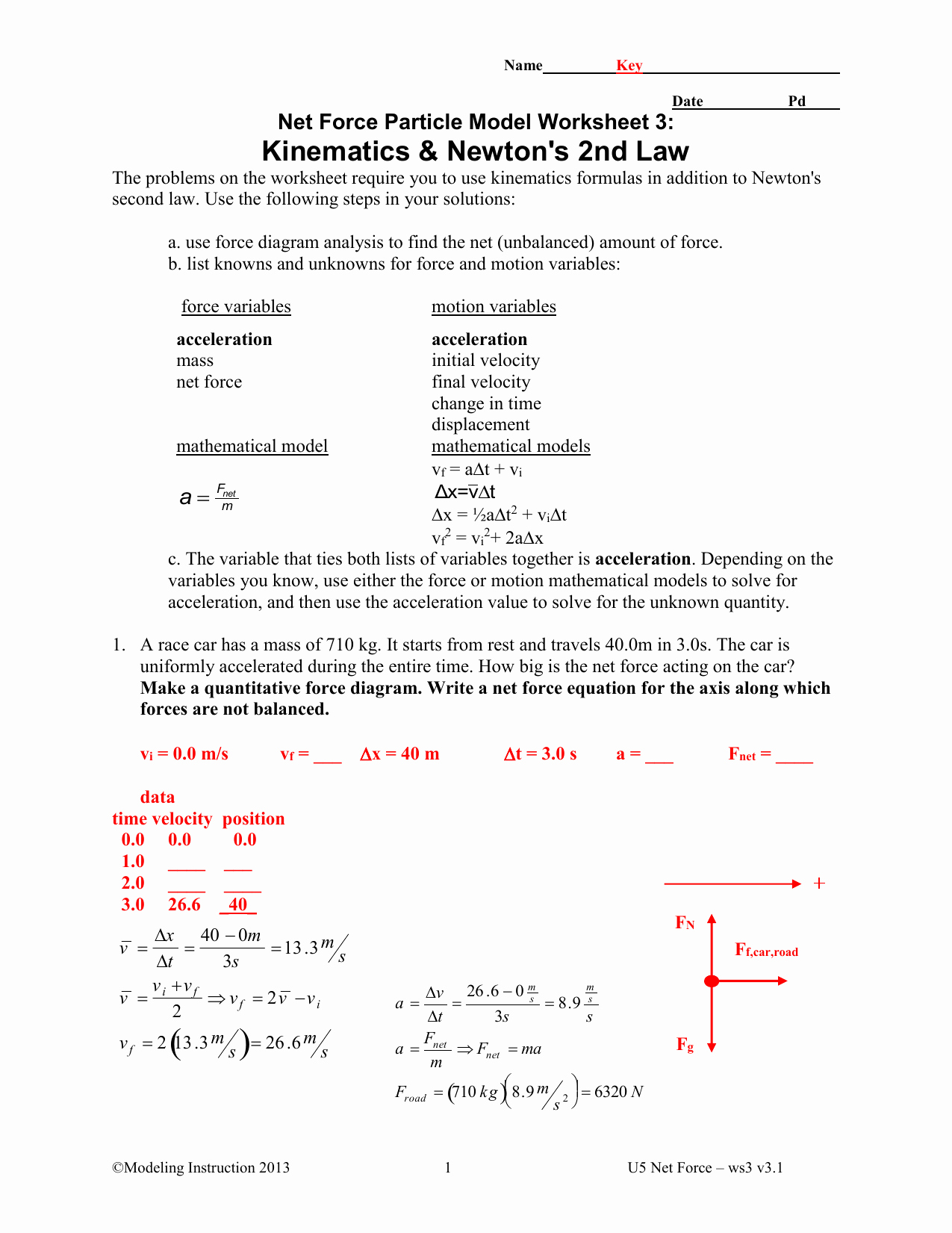Newton's Second Law Worksheet Answers Beautiful Net force Particle Model Worksheet 5 Newton S Second Law