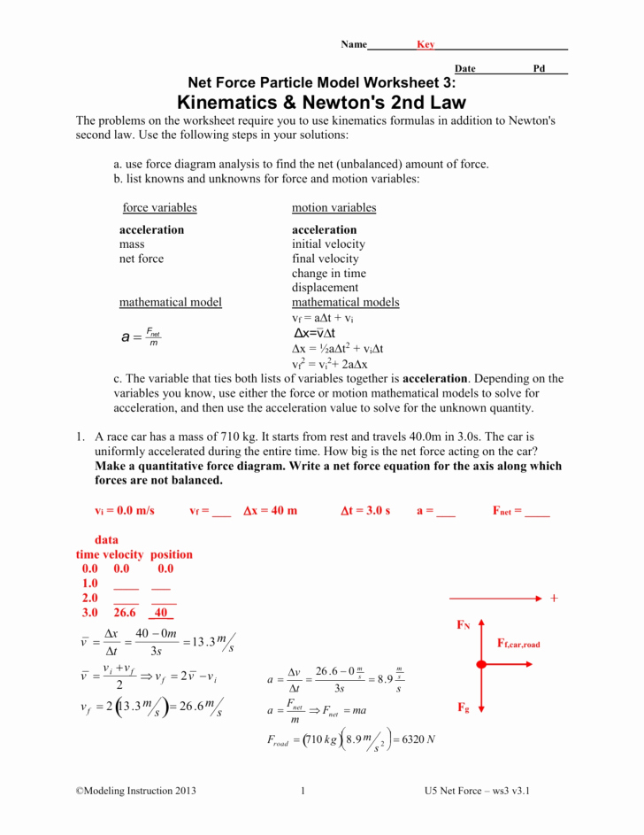 Newton's Second Law Worksheet Answers New Printables Of Net force Particle Model Worksheet 5 Newton