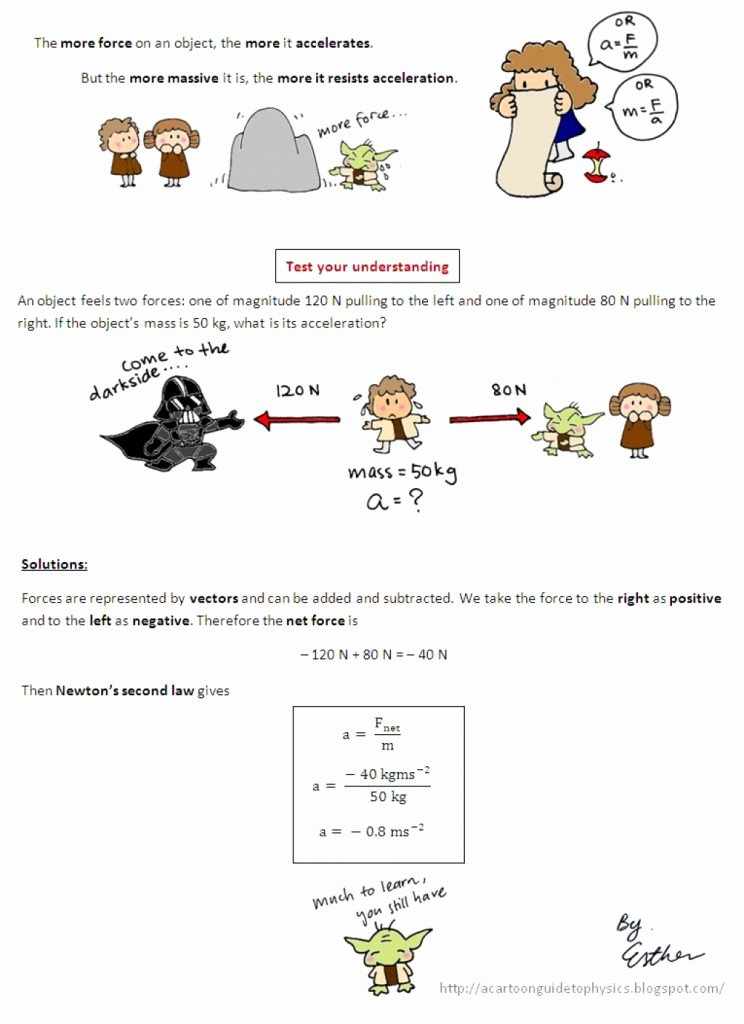 Newton's Second Law Worksheet Beautiful the Best Template Of A Cartoon Guide to Physics Newton S