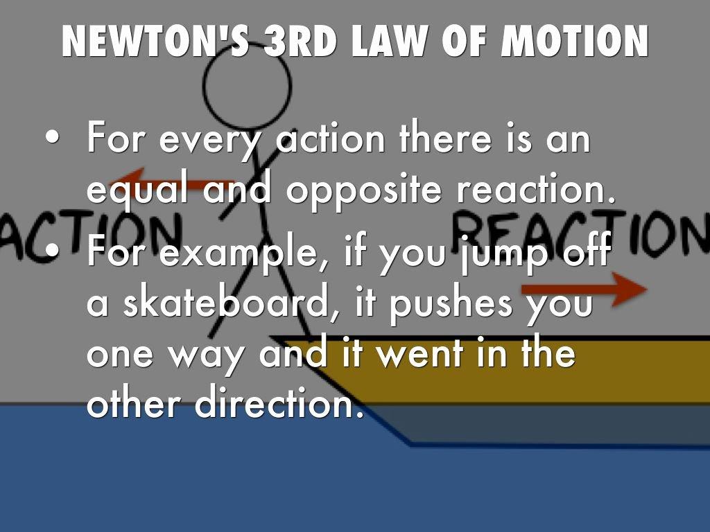 Newton's Second Law Worksheet Elegant Newton S Second Law Motion Worksheet Answers Physics