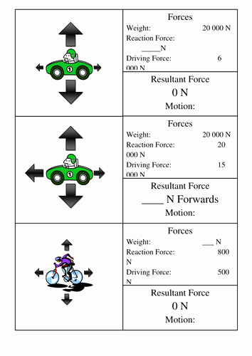 Newton's Third Law Worksheet Answers Luxury Resultant forces Card sort by Csnewin