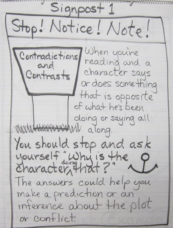 Notice and Note Signposts Worksheet Lovely Out Of My Mind Signposts What S Going On In Mr solarz