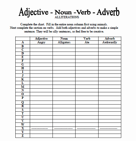 Nouns Verbs Adjectives Worksheet Awesome Adjective Noun Verb Adverb Worksheet Great for Parts