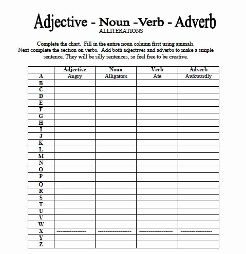 Nouns Verbs Adjectives Worksheet Best Of Adjective Noun Verb Adverb Worksheet