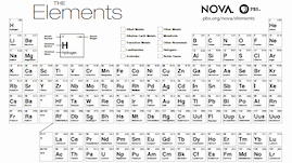 Nova Hunting the Elements Worksheet Inspirational Hunting the Elements Dvd and Further Resources