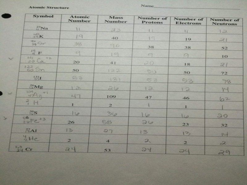 Nuclear Chemistry Worksheet K Fresh atomic Mass and atomic Number Worksheet Answers Free