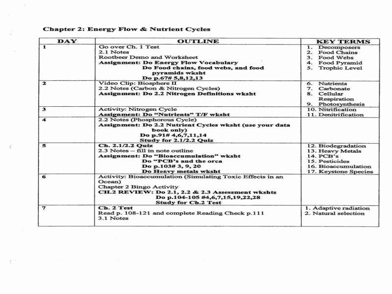 Nutrient Cycles Worksheet Answers Beautiful Nitrogen Cycle Worksheet