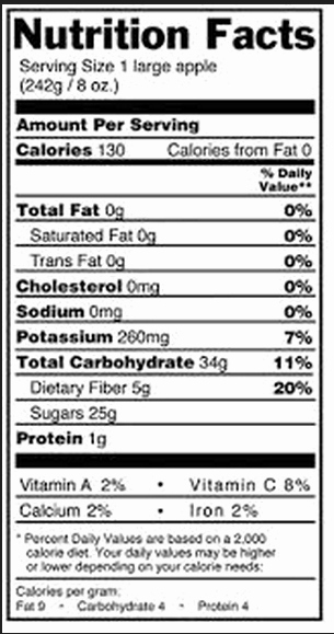 Nutrition Label Worksheet Answer Best Of 16 Best Of Nutrition Label Worksheet Printable