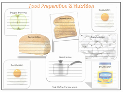 Nutrition Label Worksheet Answer Inspirational Key Word Definition Worksheet Gcse Food Preparation and