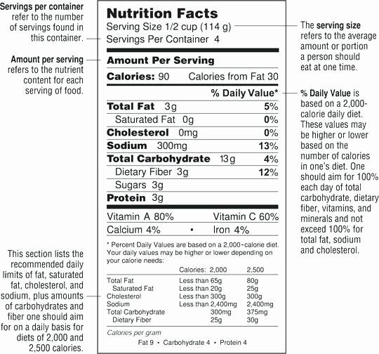 Nutrition Label Worksheet Answer Key Awesome Nutrition Label Worksheet Answer Key Pdf â Besto Blog