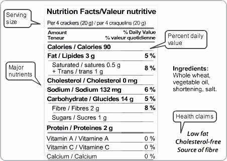 Nutrition Label Worksheet Answer Lovely 18 Informative Food Label Worksheets