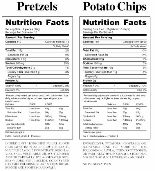 Nutrition Label Worksheet Answers Elegant Reading Nutrition Labels Worksheet Answers – Besto Blog