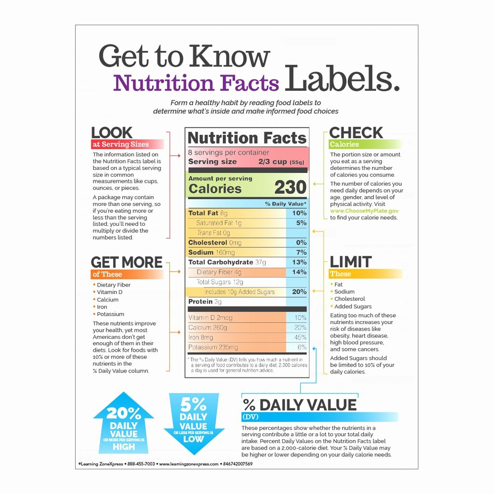 Nutrition Label Worksheet Answers New Reading Nutrition Labels Worksheet Briefencounters Between