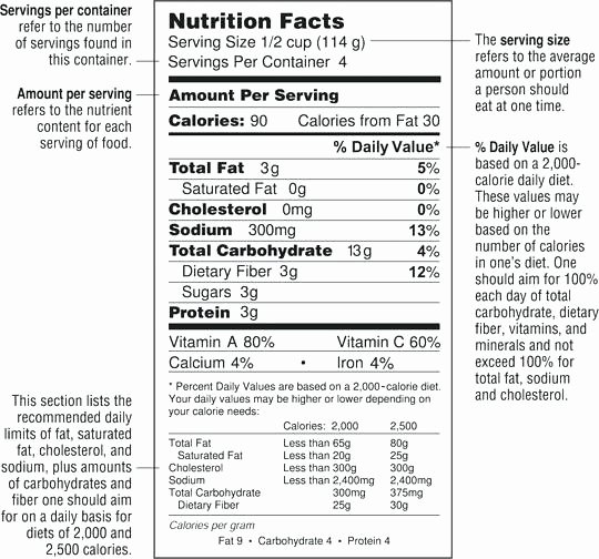 Nutrition Label Worksheet Answers Unique Nutrition Label Worksheet Answer Key Pdf â Besto Blog