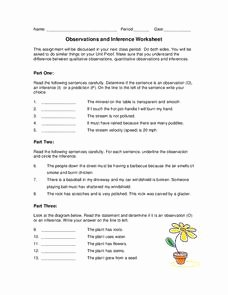 Observation Vs Inference Worksheet Awesome Making Observations Science Lesson Plans & Worksheets