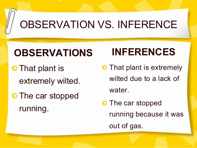 Observation Vs Inference Worksheet Awesome Scientific Inquiry Observation Vs Inference