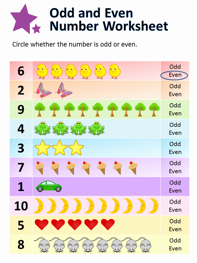 Odd and even Numbers Worksheet Elegant even and Odd Numbers Worksheets for Grade 2