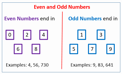 Odd and even Numbers Worksheet Lovely even and Odd Numbers songs Videos Games Worksheets