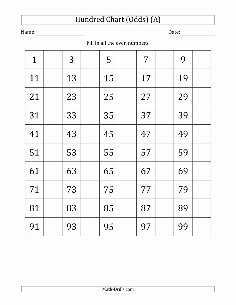 Odds and even Worksheet New Hundred Chart with Odd Numbers Ly
